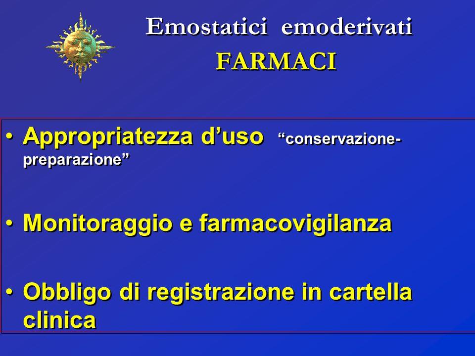 Emostatici emoderivati FARMACI