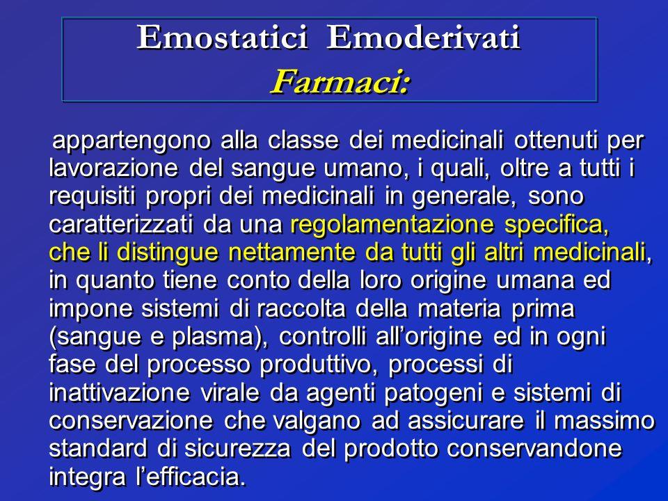 Emostatici Emoderivati Farmaci: