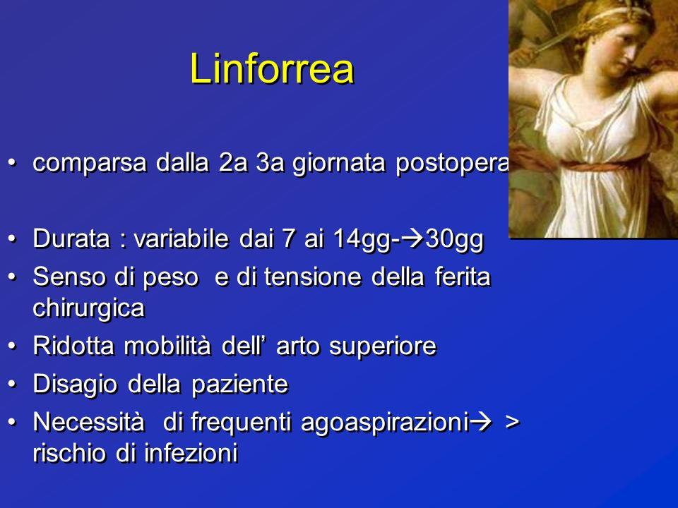 Linforrea comparsa dalla 2a 3a giornata postoperatoria