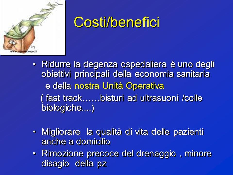Costi/benefici Ridurre la degenza ospedaliera è uno degli obiettivi principali della economia sanitaria.