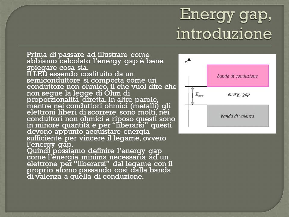 Energy gap, introduzione