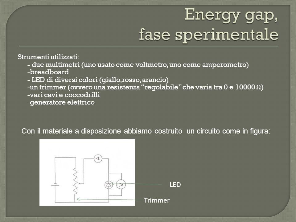 Energy gap, fase sperimentale