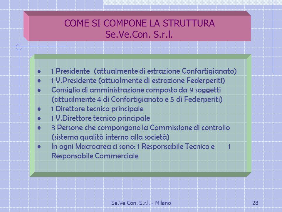 COME SI COMPONE LA STRUTTURA Se.Ve.Con. S.r.l.
