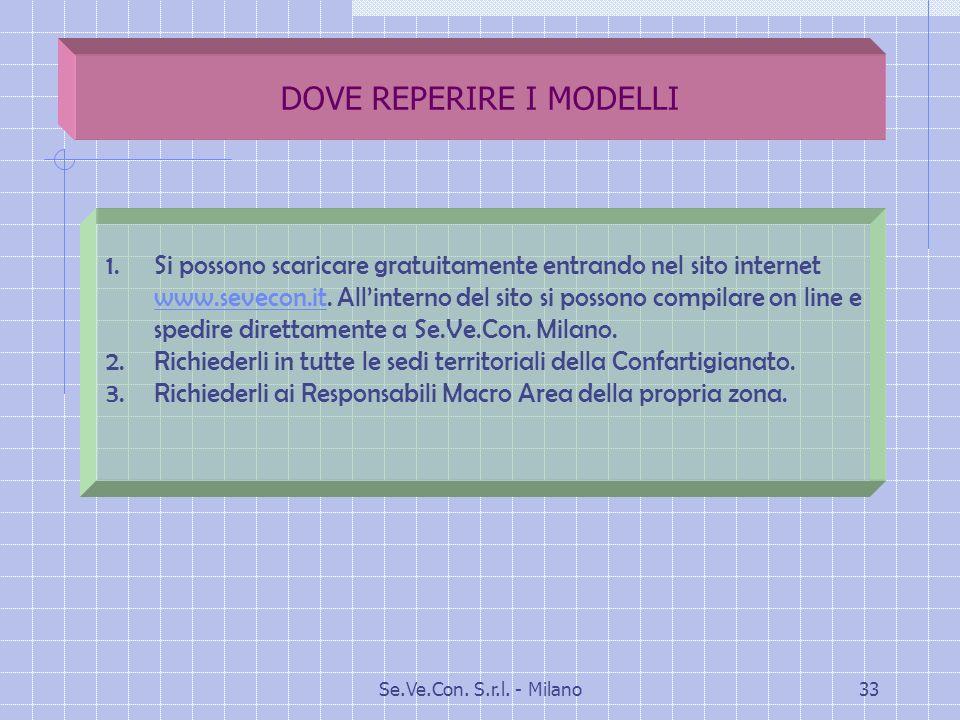 DOVE REPERIRE I MODELLI