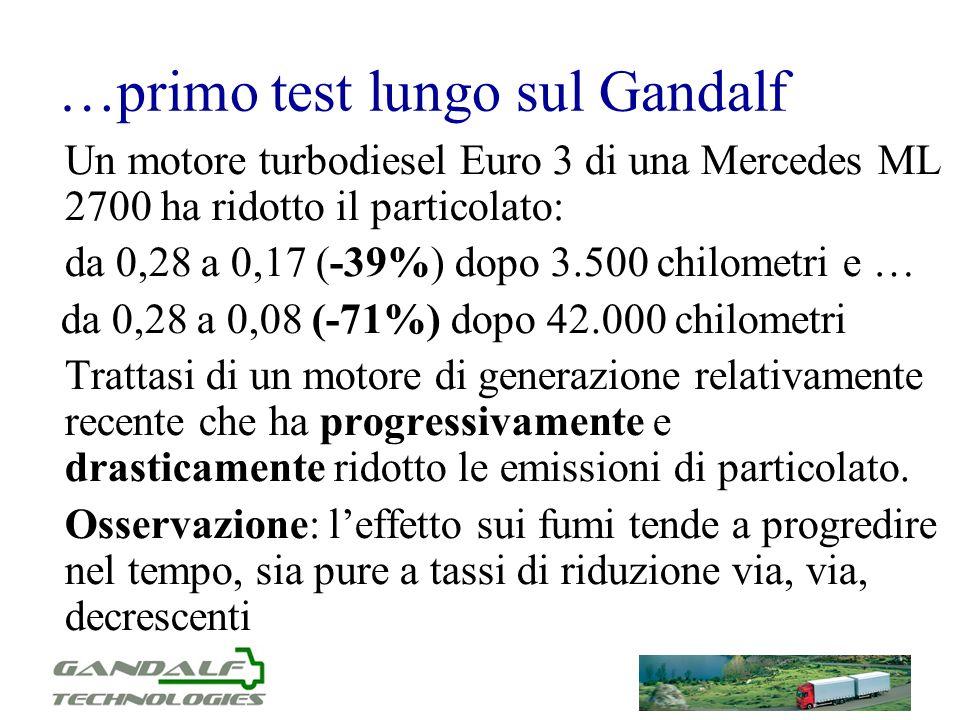 …primo test lungo sul Gandalf