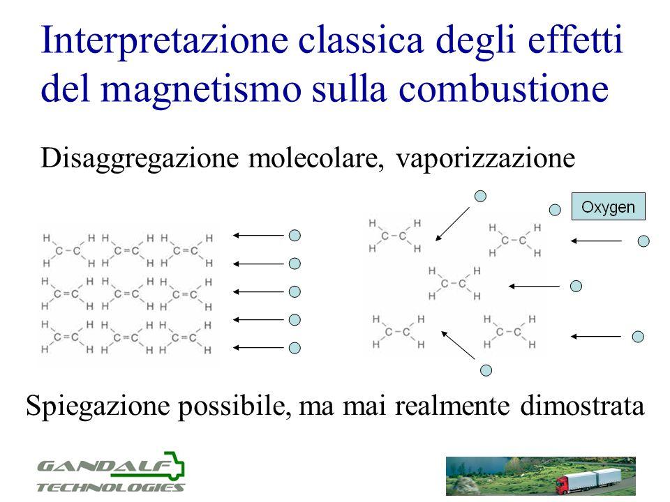 Interpretazione classica degli effetti del magnetismo sulla combustione