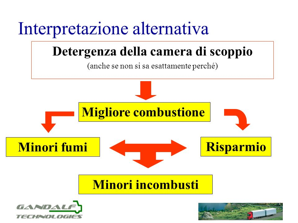 Interpretazione alternativa