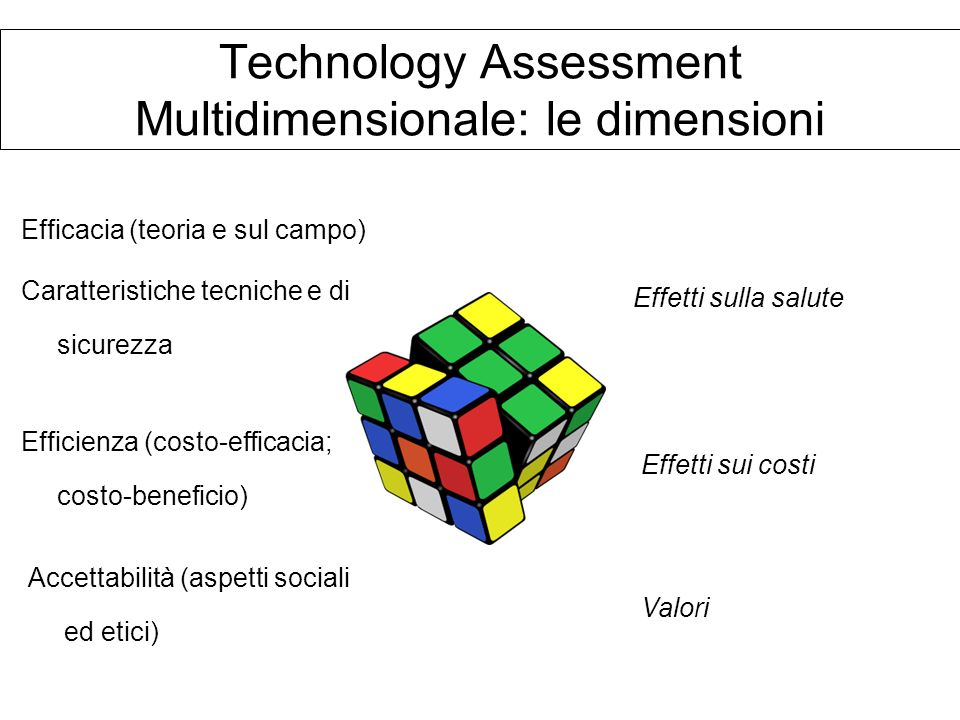 Technology Assessment Multidimensionale: le dimensioni