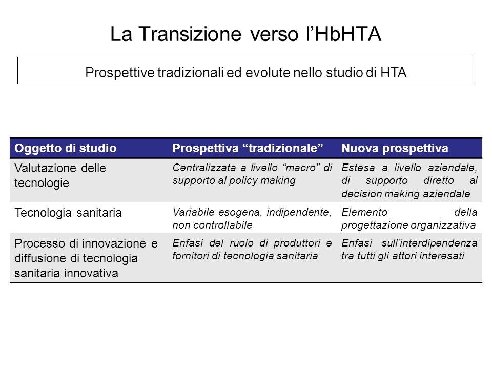 La Transizione verso l'HbHTA