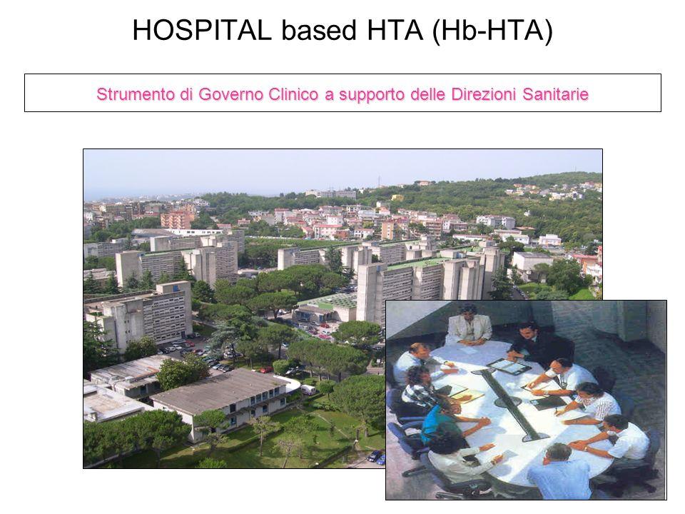 HOSPITAL based HTA (Hb-HTA)