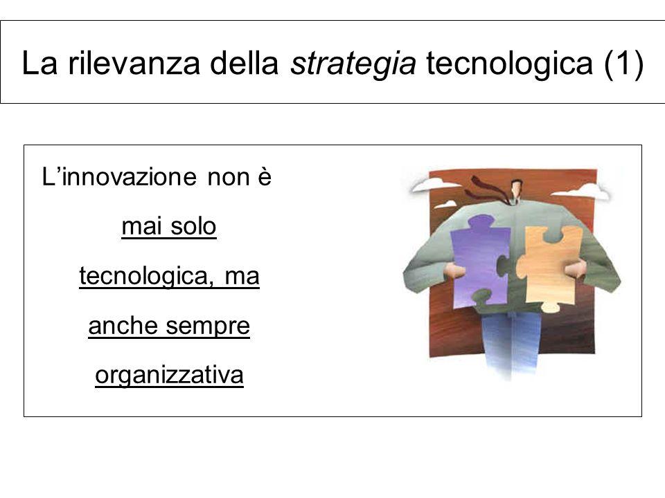 La rilevanza della strategia tecnologica (1)