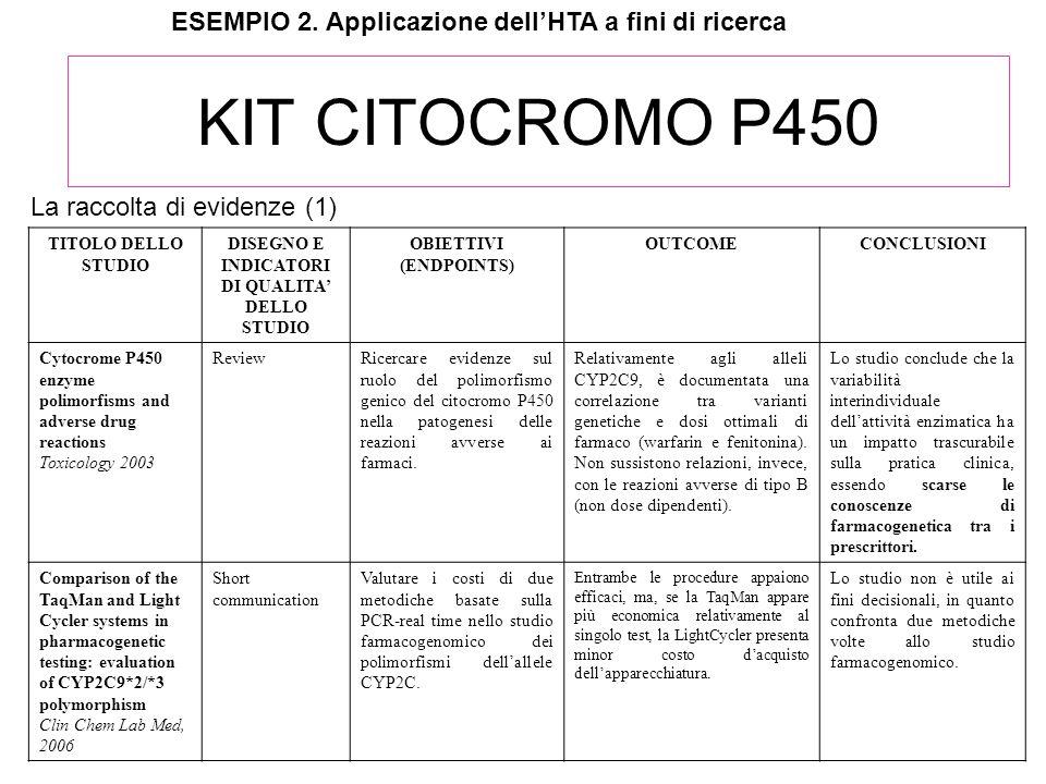 DISEGNO E INDICATORI DI QUALITA' DELLO STUDIO OBIETTIVI (ENDPOINTS)