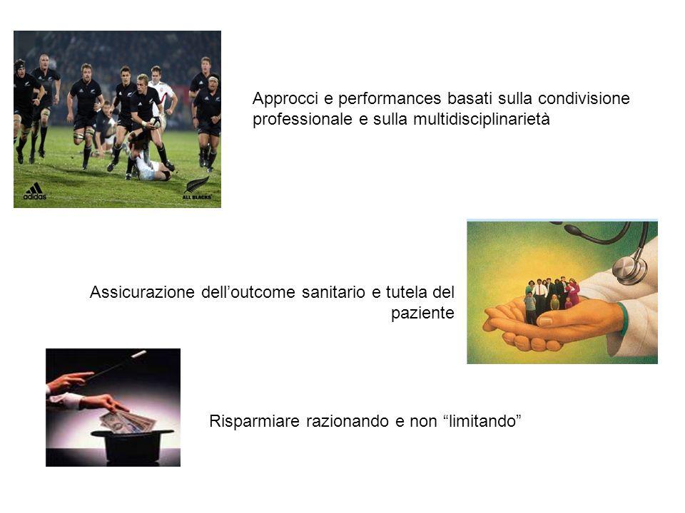 Approcci e performances basati sulla condivisione professionale e sulla multidisciplinarietà
