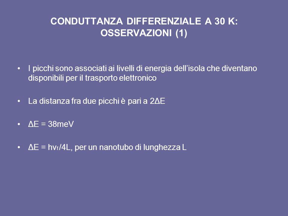 CONDUTTANZA DIFFERENZIALE A 30 K: OSSERVAZIONI (1)
