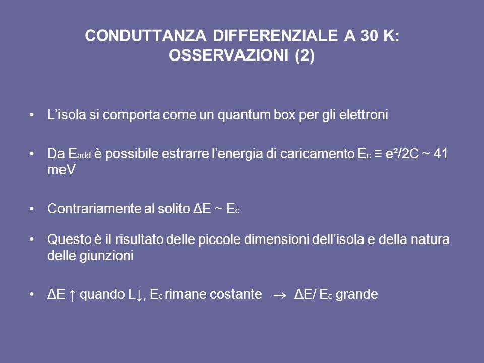 CONDUTTANZA DIFFERENZIALE A 30 K: OSSERVAZIONI (2)
