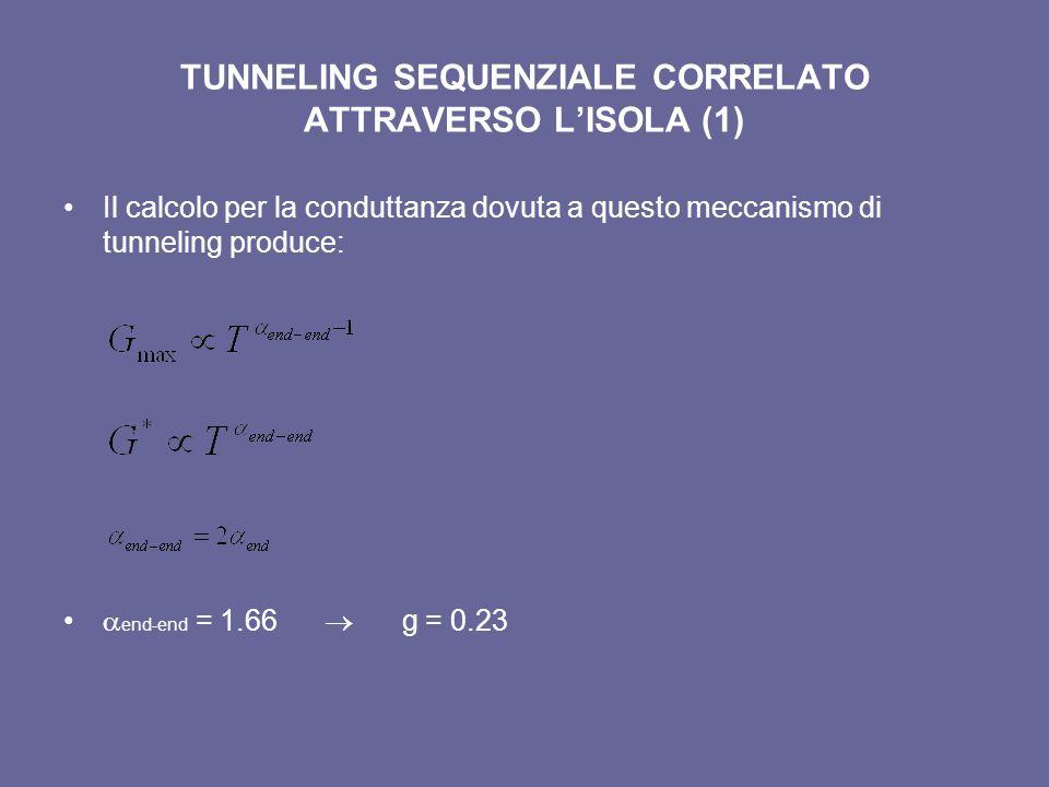 TUNNELING SEQUENZIALE CORRELATO ATTRAVERSO L'ISOLA (1)