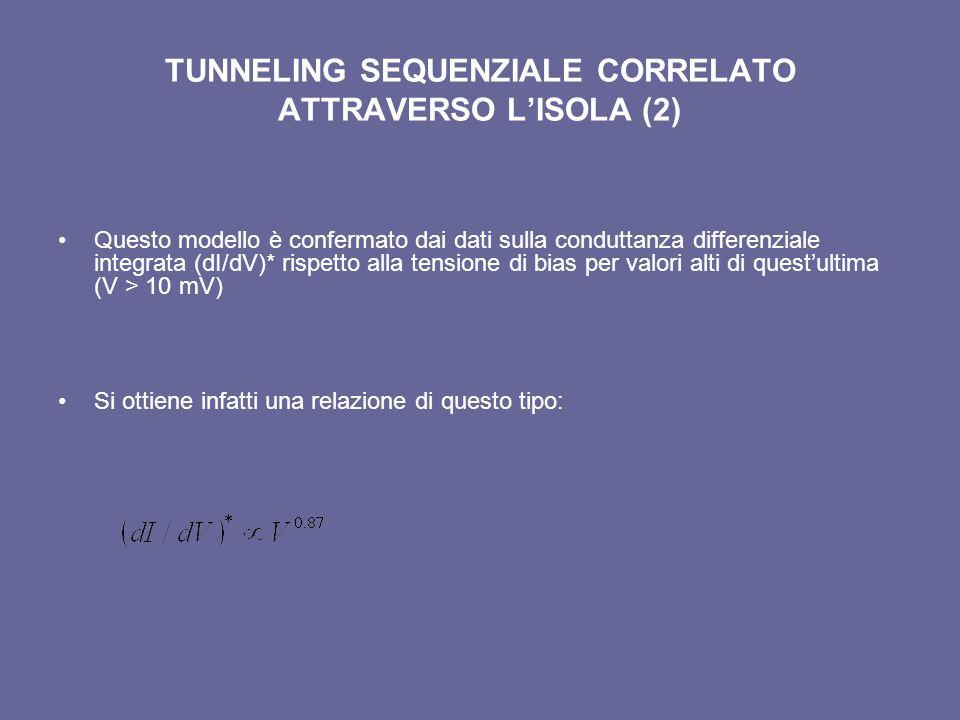 TUNNELING SEQUENZIALE CORRELATO ATTRAVERSO L'ISOLA (2)