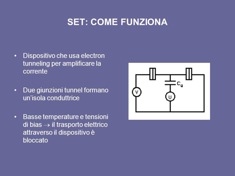 SET: COME FUNZIONA Dispositivo che usa electron tunneling per amplificare la corrente. Due giunzioni tunnel formano un'isola conduttrice.