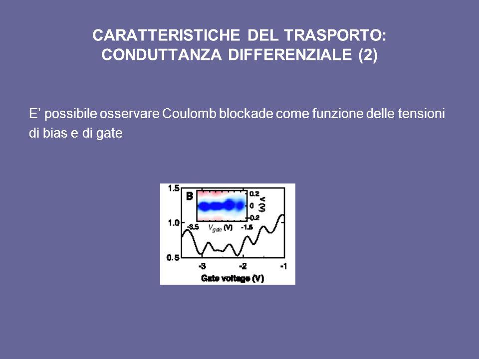 CARATTERISTICHE DEL TRASPORTO: CONDUTTANZA DIFFERENZIALE (2)