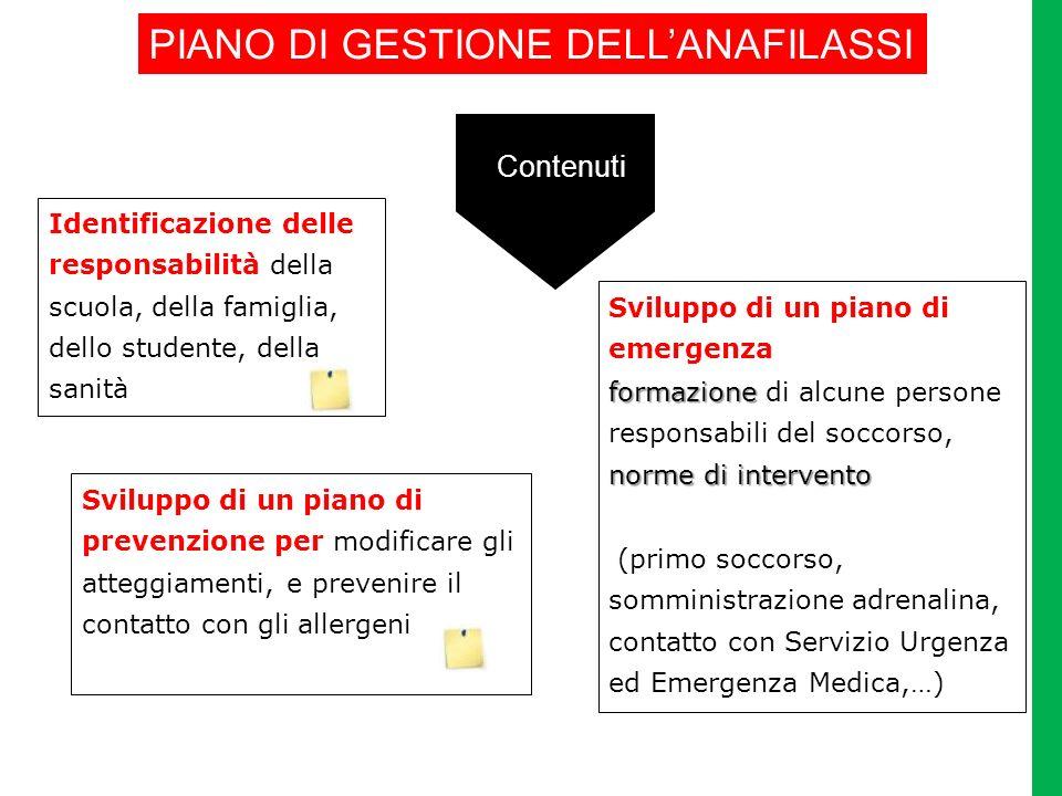 PIANO DI GESTIONE DELL'ANAFILASSI
