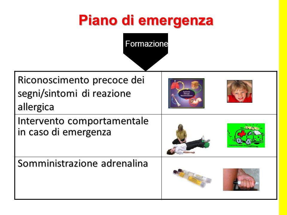 Piano di emergenzaFormazione. Riconoscimento precoce dei segni/sintomi di reazione allergica. Intervento comportamentale in caso di emergenza.