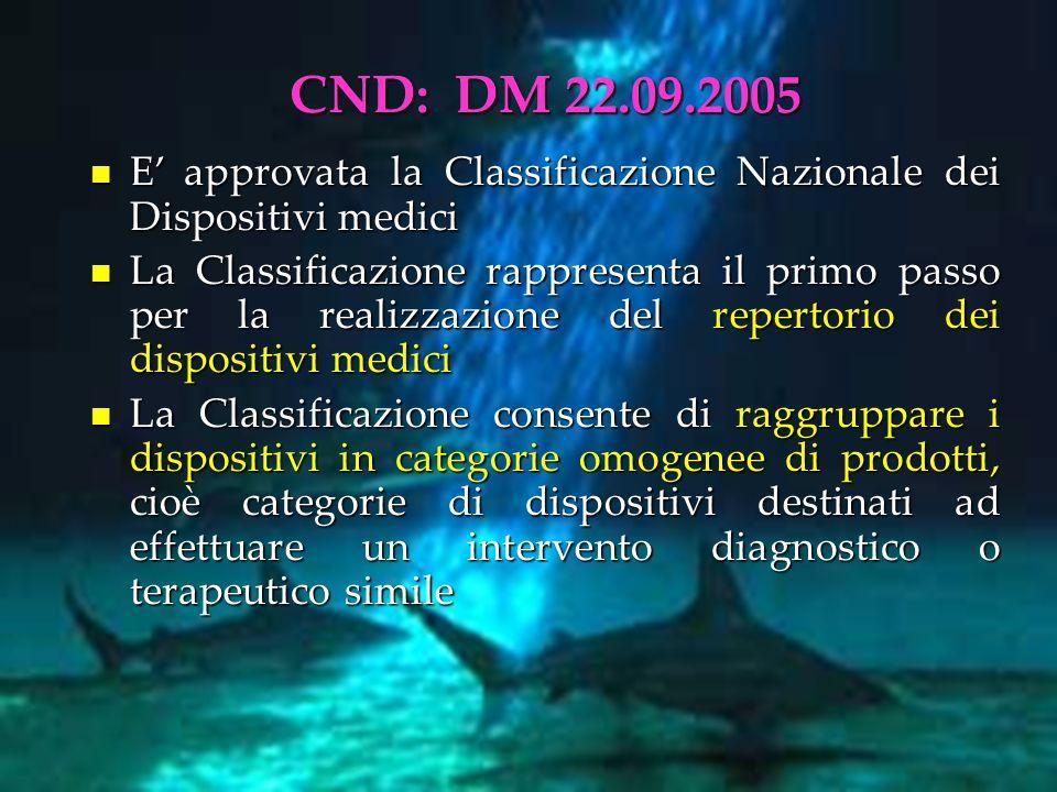 CND: DM 22.09.2005 E' approvata la Classificazione Nazionale dei Dispositivi medici.