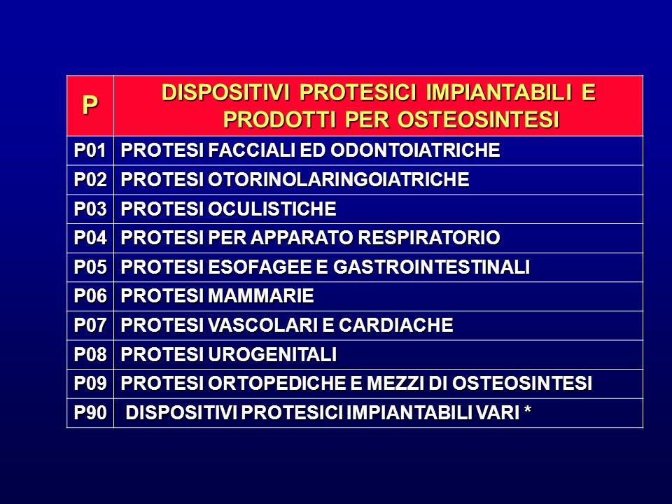 DISPOSITIVI PROTESICI IMPIANTABILI E PRODOTTI PER OSTEOSINTESI