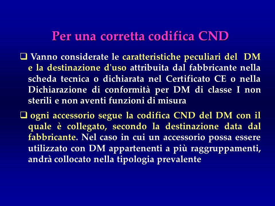 Per una corretta codifica CND