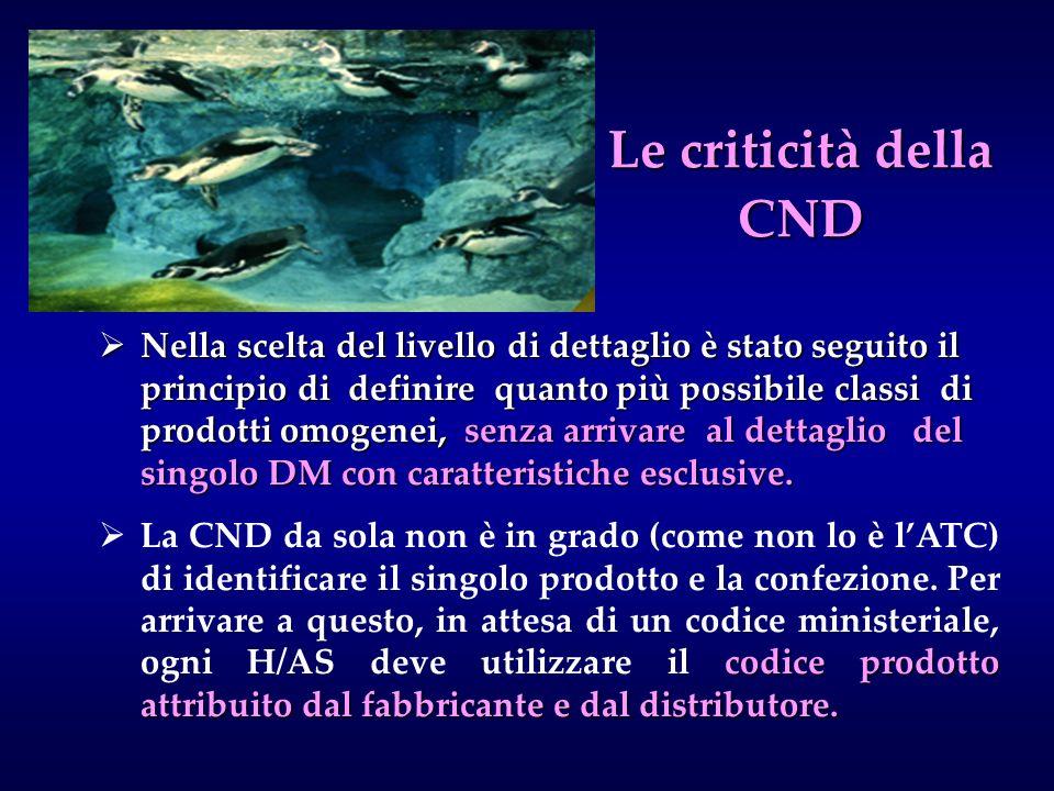 Le criticità della CND.