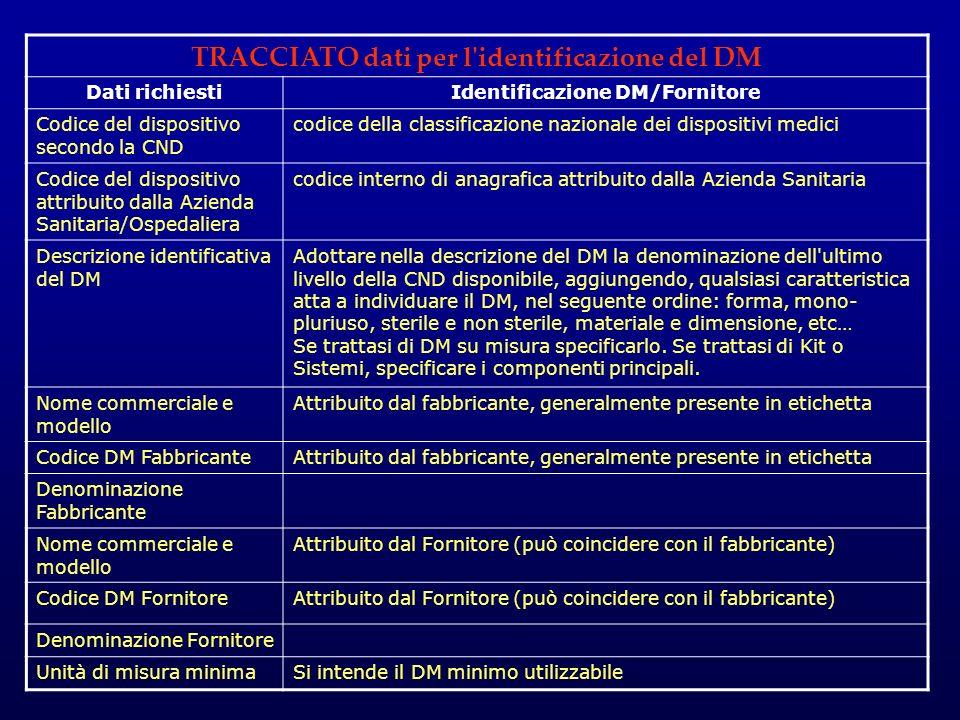 TRACCIATO dati per l identificazione del DM