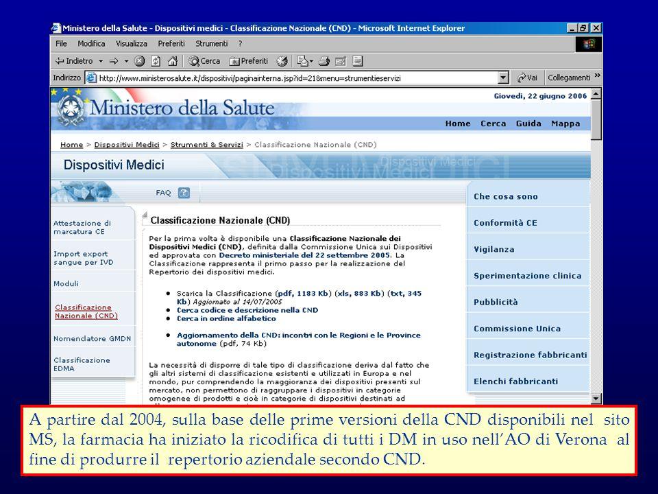 A partire dal 2004, sulla base delle prime versioni della CND disponibili nel sito MS, la farmacia ha iniziato la ricodifica di tutti i DM in uso nell'AO di Verona al fine di produrre il repertorio aziendale secondo CND.
