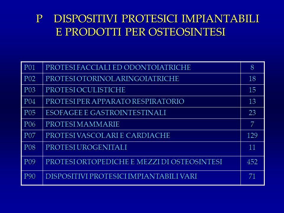P DISPOSITIVI PROTESICI IMPIANTABILI E PRODOTTI PER OSTEOSINTESI