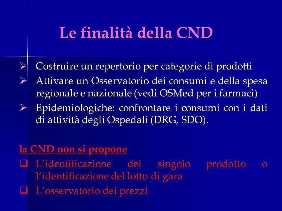 Le finalità della CND Costruire un repertorio per categorie di prodotti.