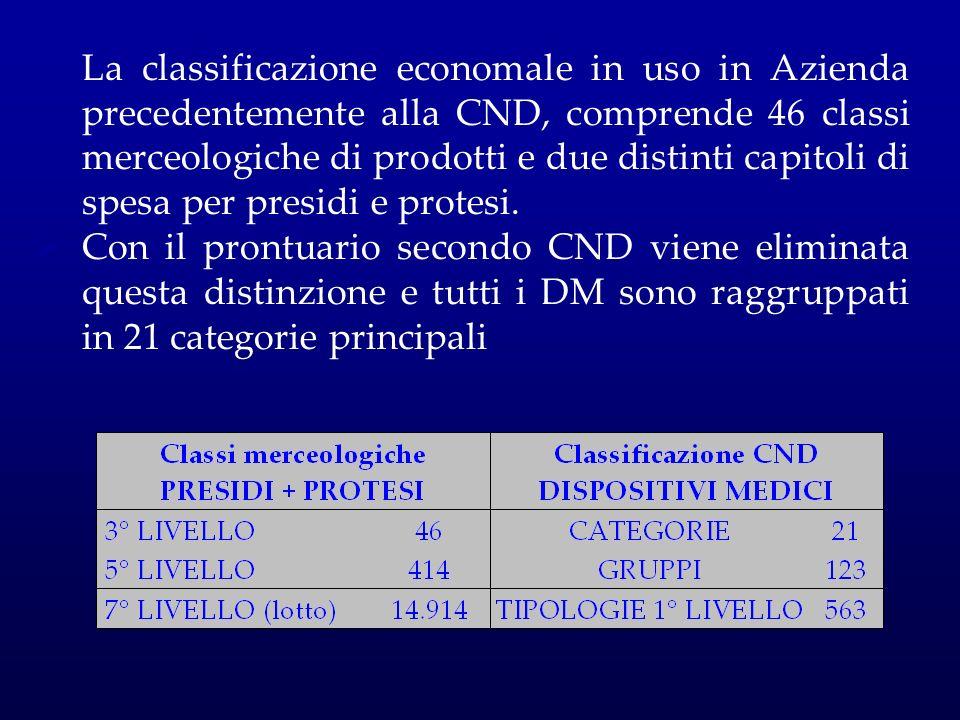 La classificazione economale in uso in Azienda precedentemente alla CND, comprende 46 classi merceologiche di prodotti e due distinti capitoli di spesa per presidi e protesi.