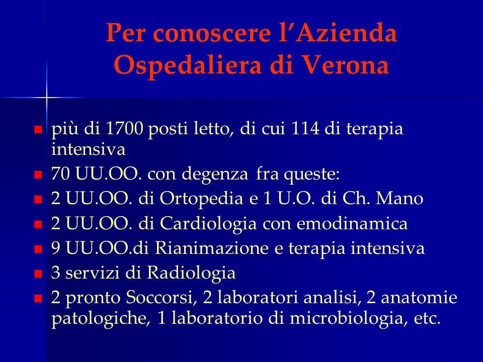 Per conoscere l'Azienda Ospedaliera di Verona