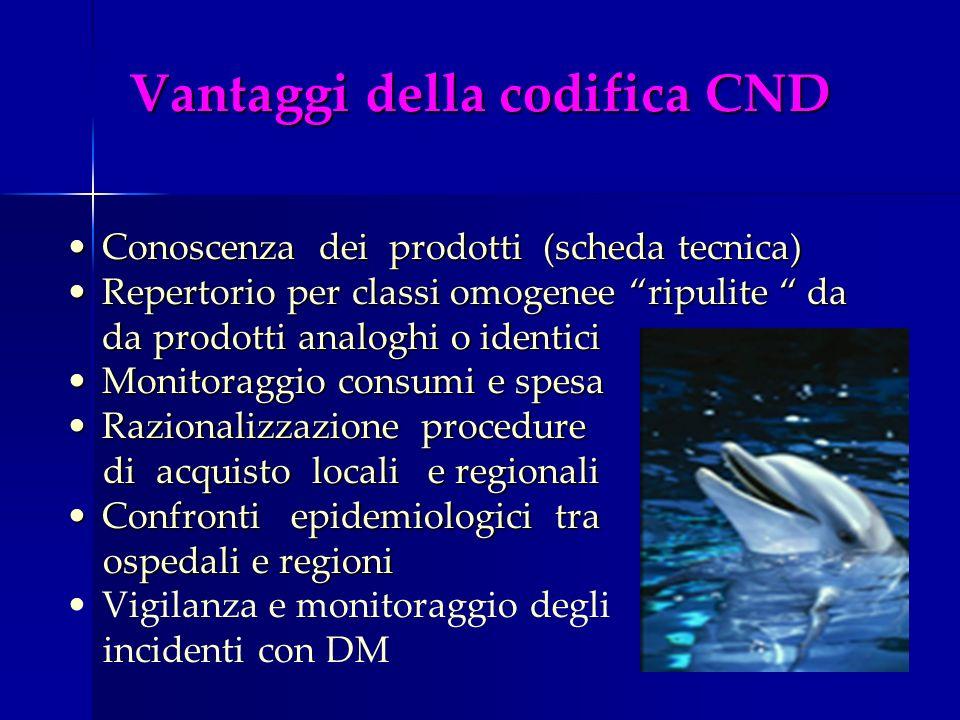Vantaggi della codifica CND