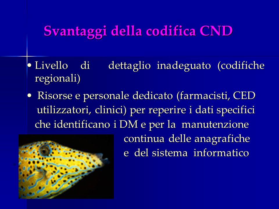 Svantaggi della codifica CND