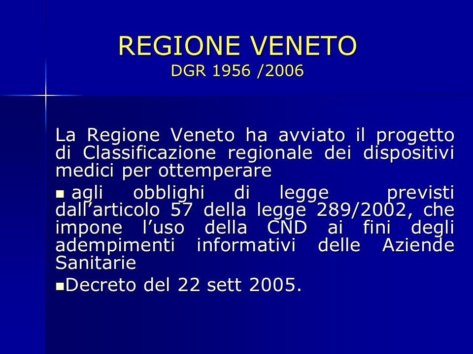 REGIONE VENETO DGR 1956 /2006 La Regione Veneto ha avviato il progetto di Classificazione regionale dei dispositivi medici per ottemperare.
