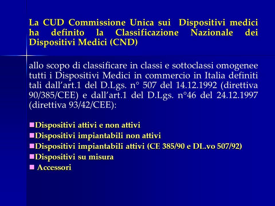 La CUD Commissione Unica sui Dispositivi medici ha definito la Classificazione Nazionale dei Dispositivi Medici (CND)
