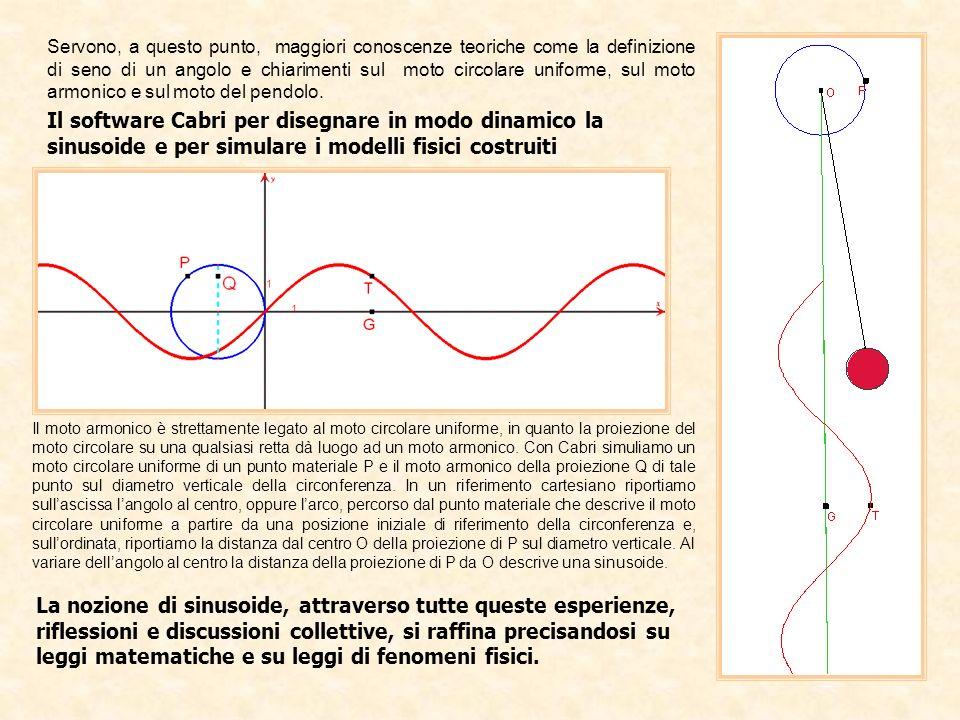 Servono, a questo punto, maggiori conoscenze teoriche come la definizione di seno di un angolo e chiarimenti sul moto circolare uniforme, sul moto armonico e sul moto del pendolo.