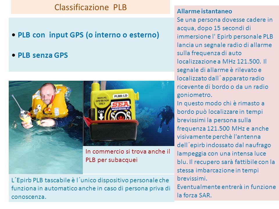 Classificazione PLB PLB con input GPS (o interno o esterno)