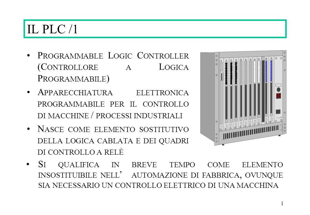 IL PLC /1 Programmable Logic Controller (Controllore a Logica Programmabile)