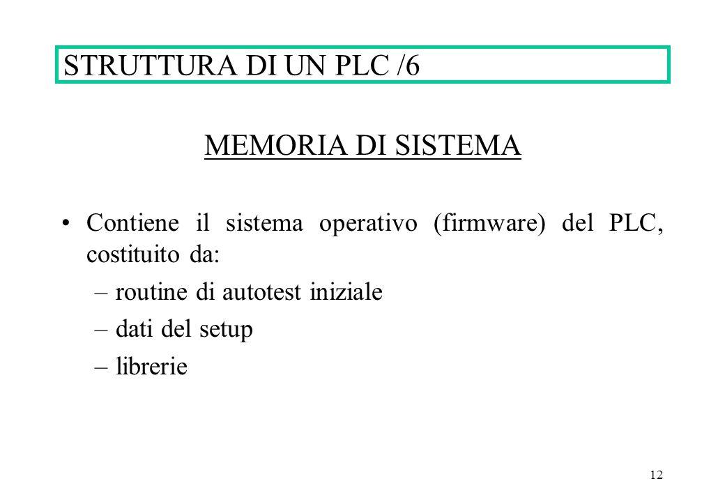 STRUTTURA DI UN PLC /6 MEMORIA DI SISTEMA