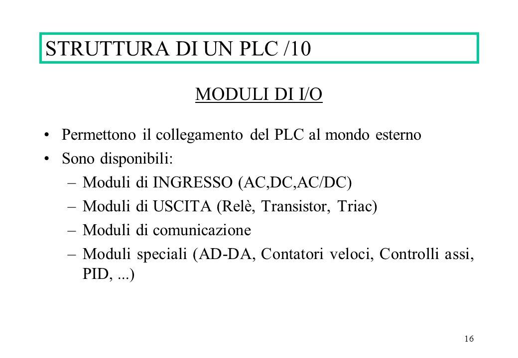 STRUTTURA DI UN PLC /10 MODULI DI I/O