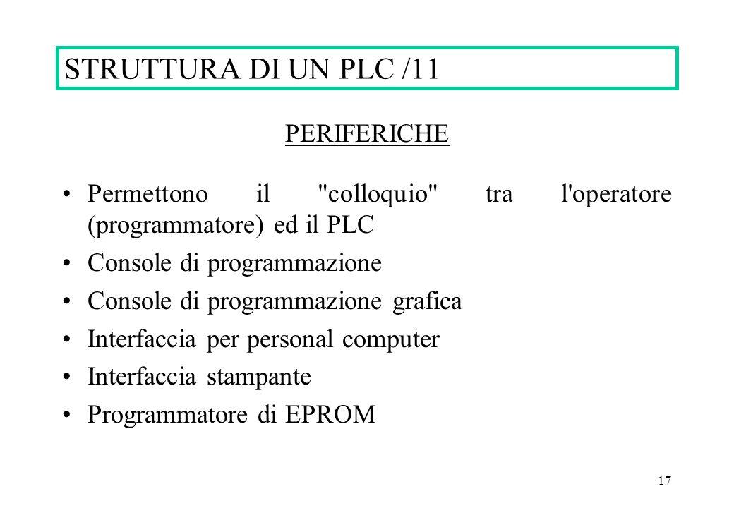 STRUTTURA DI UN PLC /11 PERIFERICHE
