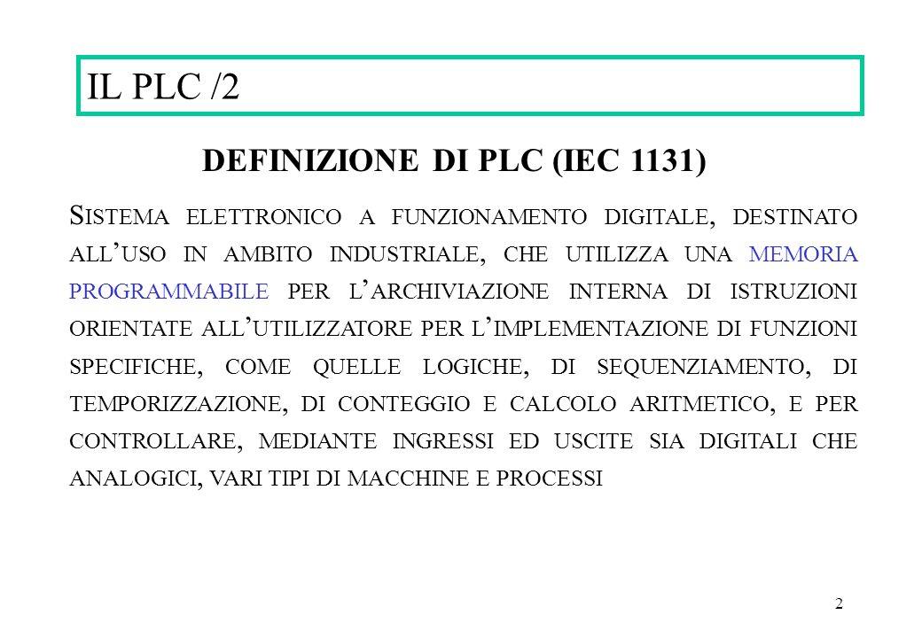 DEFINIZIONE DI PLC (IEC 1131)