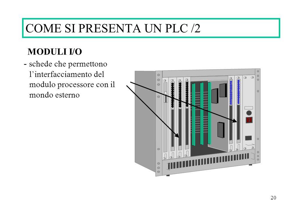 COME SI PRESENTA UN PLC /2