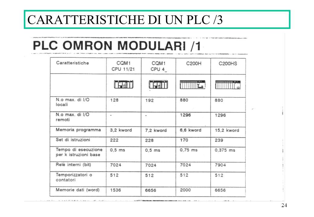 CARATTERISTICHE DI UN PLC /3
