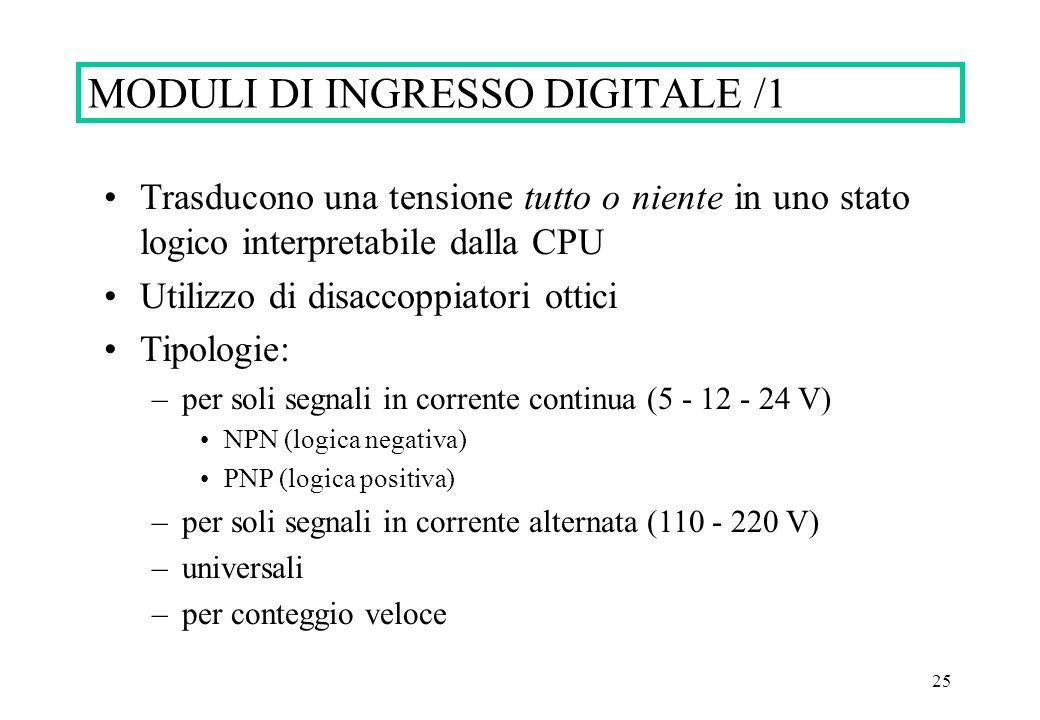 MODULI DI INGRESSO DIGITALE /1