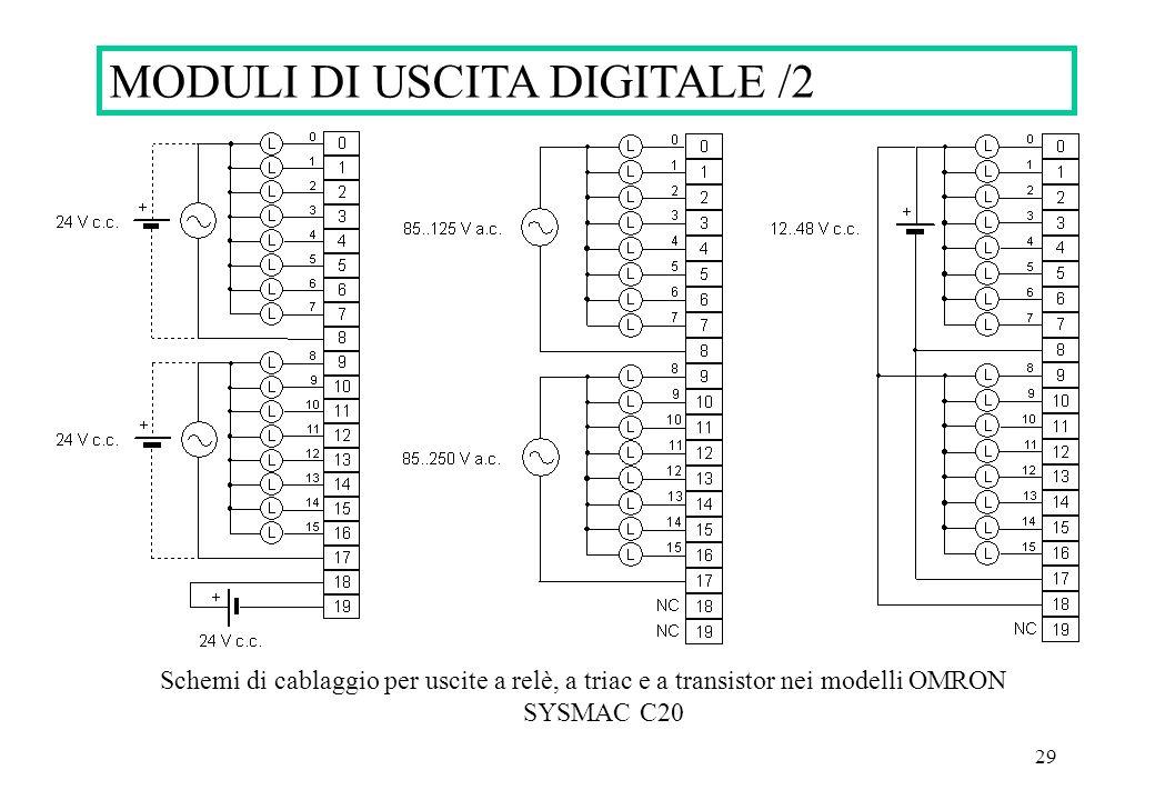 MODULI DI USCITA DIGITALE /2